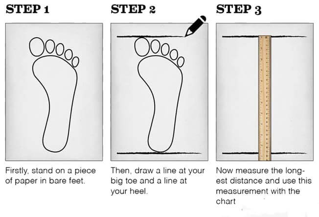 How to measure your feet.